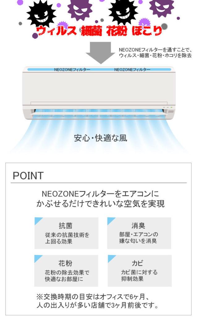 抗菌・除菌に効果があるネオゾーン エアコンフィルターは、天井用(業務用)・壁掛け用(家庭用)2タイプご用意しております。